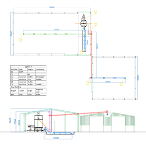 Turnkey Food and Feed Project Design Layout